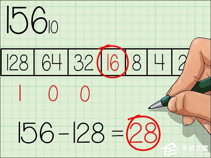 十进制转二进制的方法 10进制转2进制算法介绍