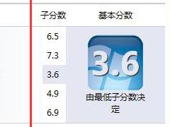 Win7系统使计算机达到最佳性能的操作方法